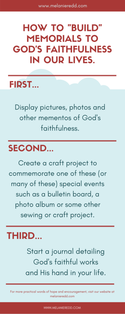 God has been infographic
